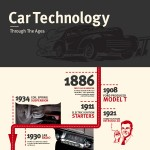 car-technology-timeline-infographic-plaza