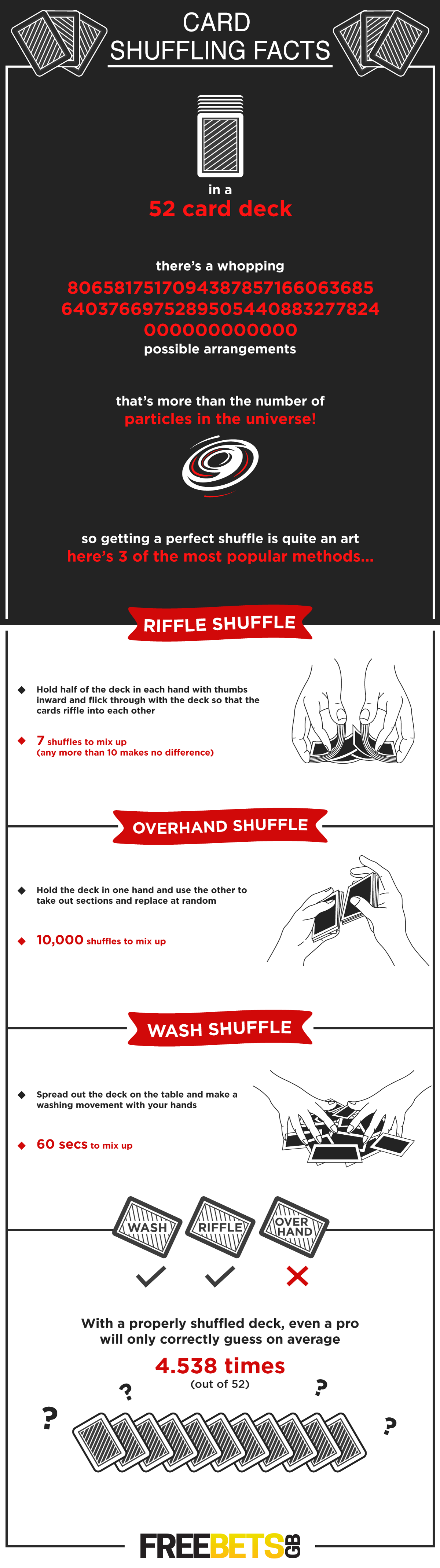 card-shuffling-facts-free-bets-gb-infographic-plaza