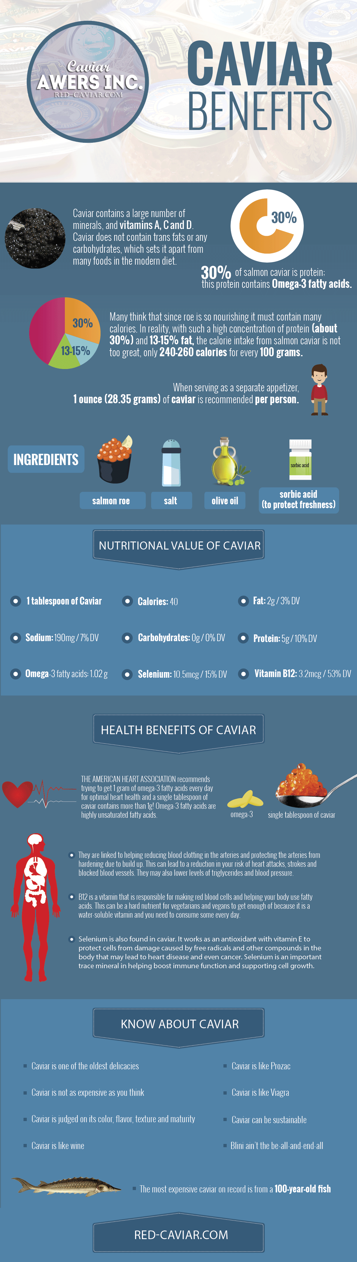 caviar-benefits-infographic
