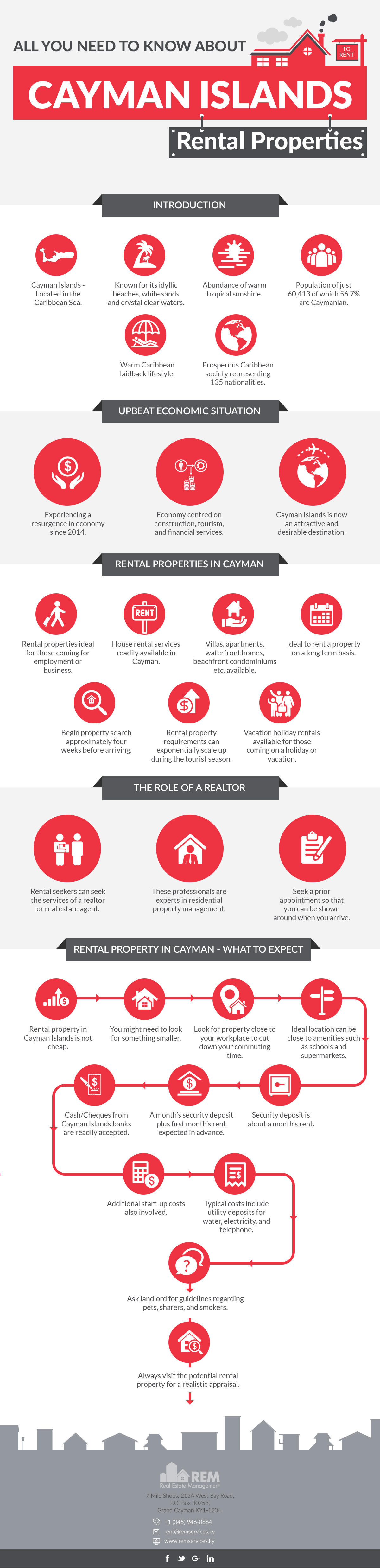 cayman-islands-rental-properties-facts-infographic-plaza