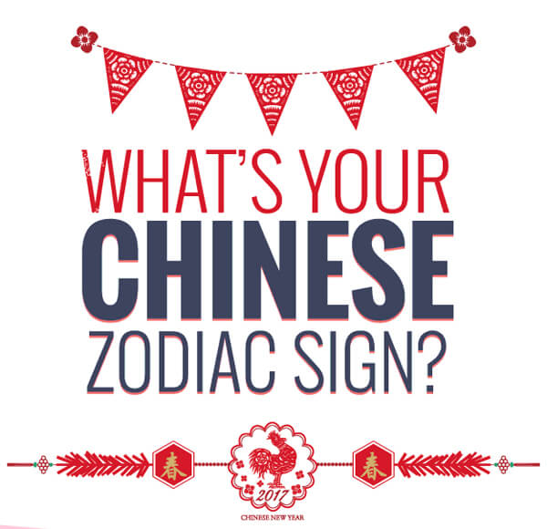 chinese-zodiac-infographic-wendy-wu-infographic-plaza-thumb