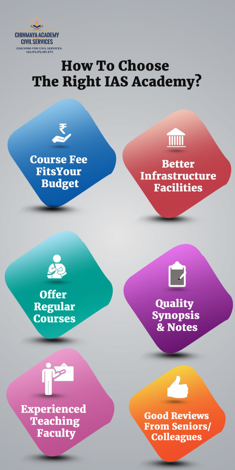 choose-right-ias-academy-infographic-plaza