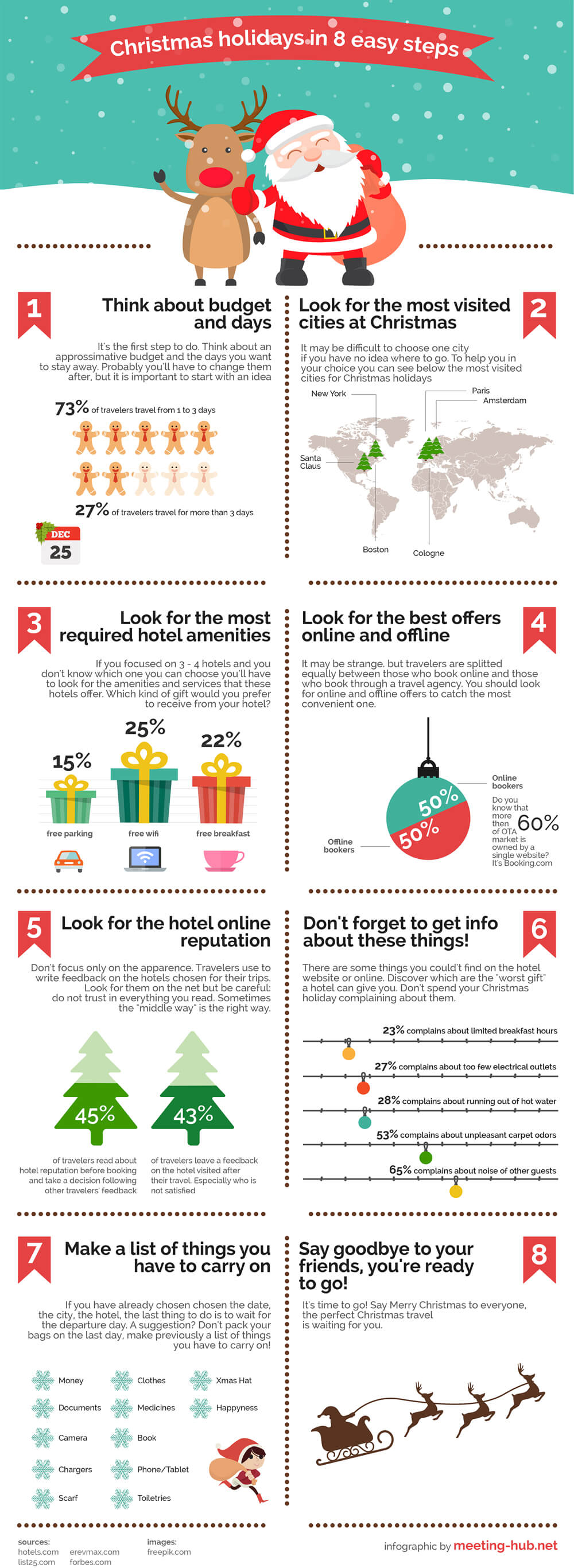 christmas-holidays-in-8-steps-infographic