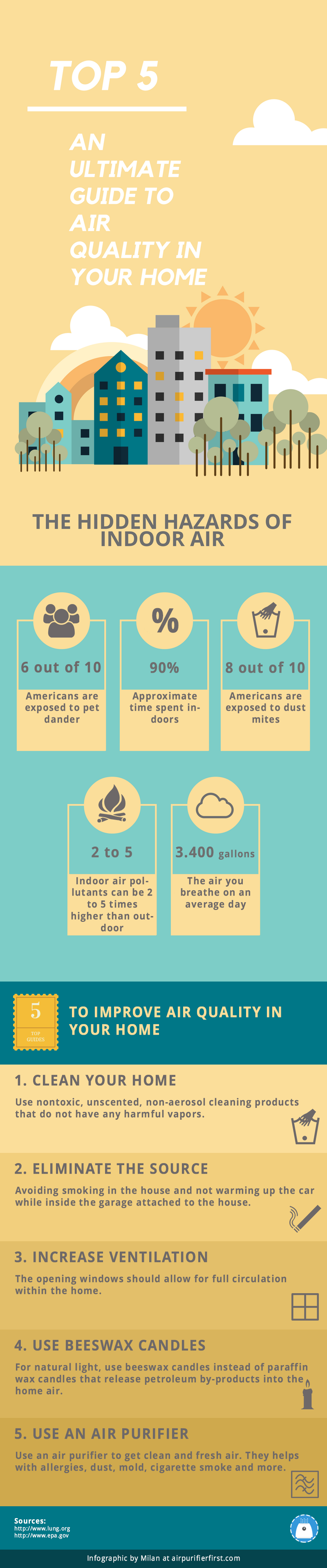 clean-air-guide-infographic-plaza