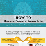 clean-fingerprint-scanner-infographic-plaza