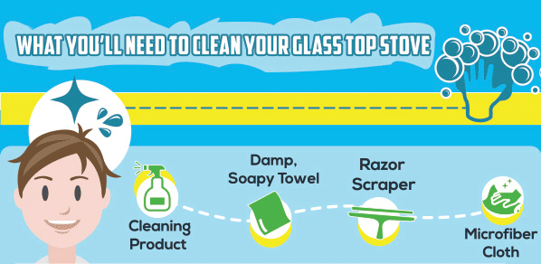 clean-glass-top-stove-infographic-plaza-thumb