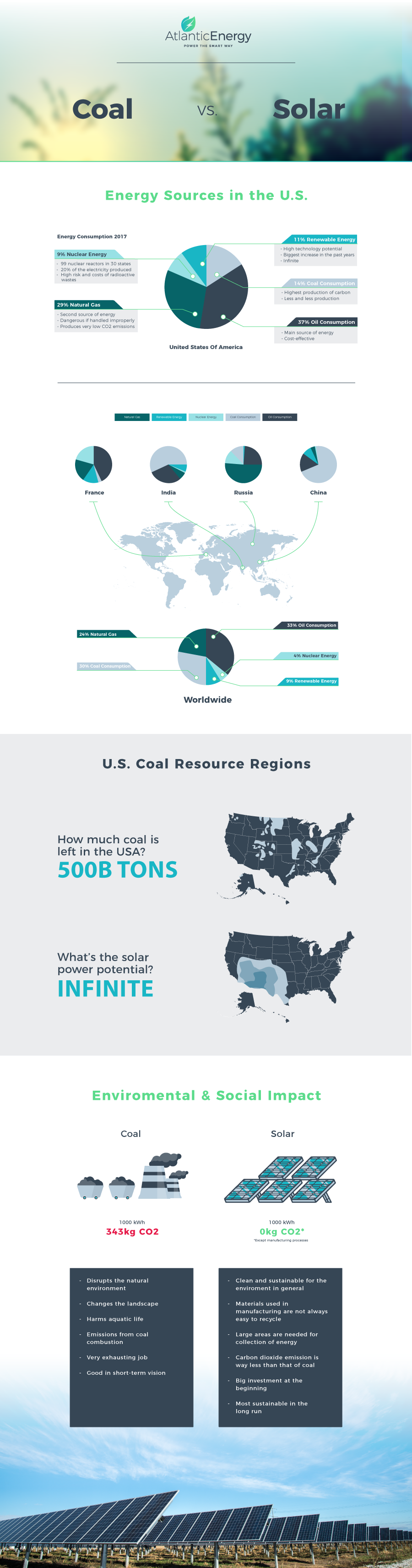coal-vs-solar-infographic-plaza