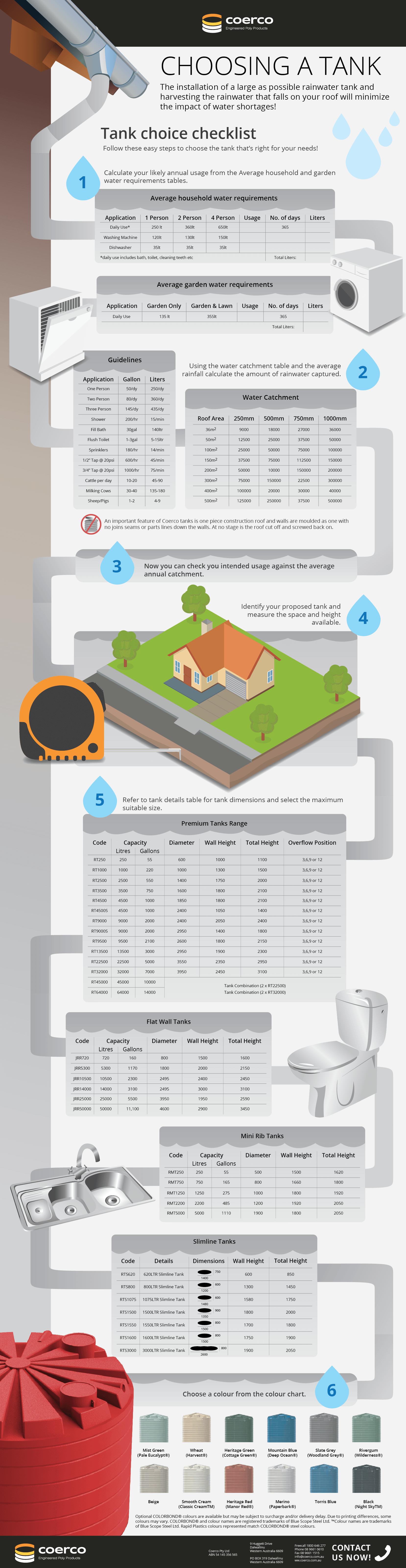 coerco-choosing-a-tank-infographic-plaza