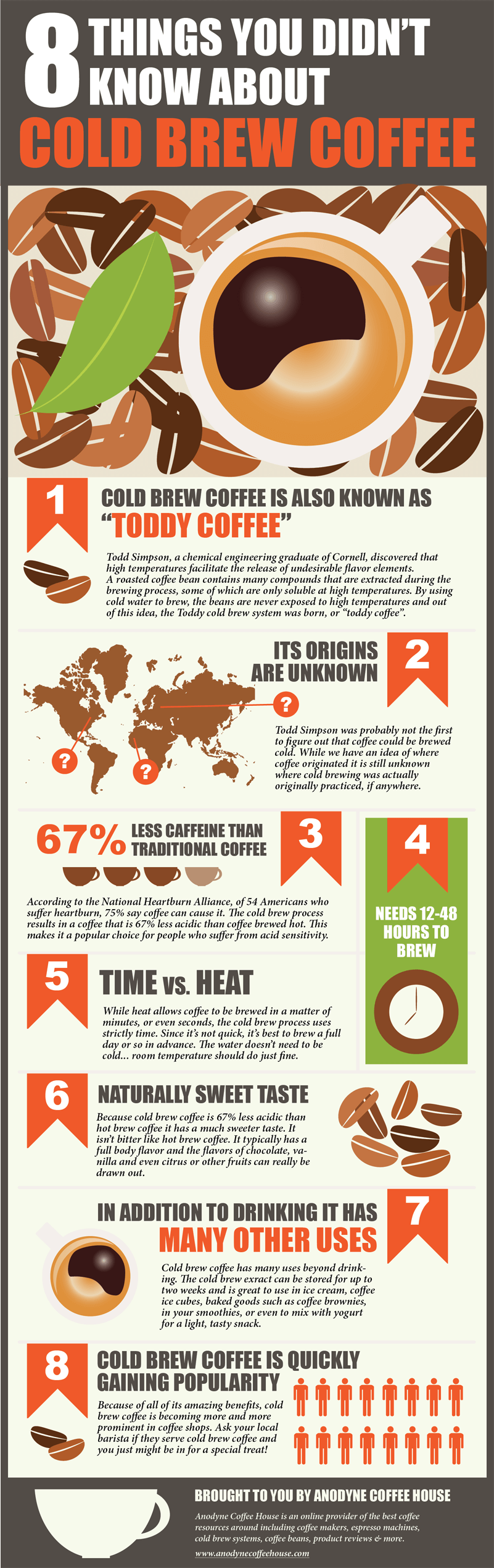 8 Interesting Tidbits About Coffee Brewed Cold