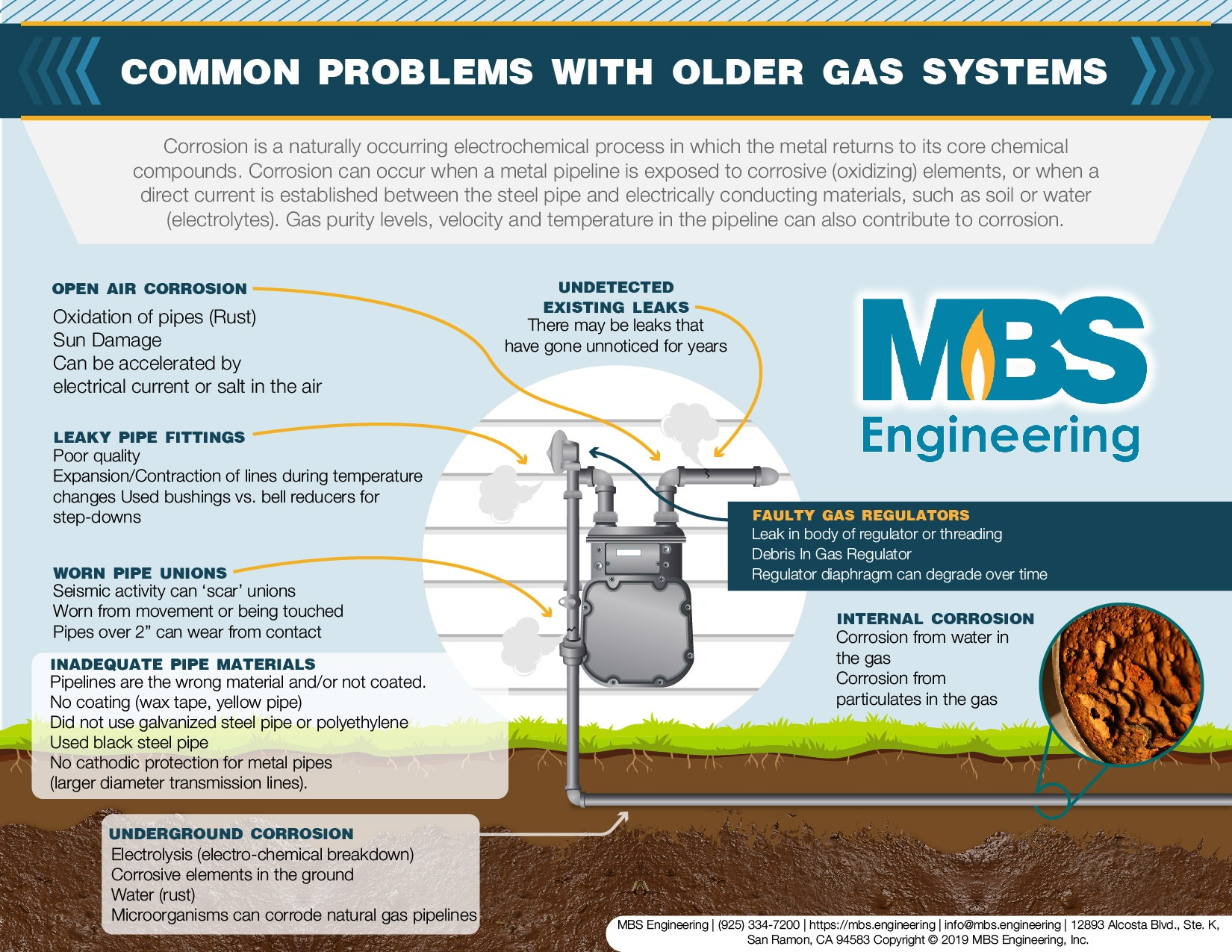 common-problems-with-older-gas-systems-infographic-plaza