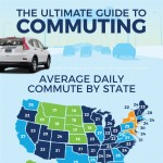 commuting-guide-infographic-plaza