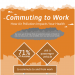 commuting-to-work-infographic-plaza