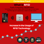 contactless-RFID-fraud-and-ways-to-stay-protected-infographic-plaza