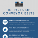 conveyor-belts-types-infographic-plaza