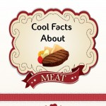 cool-facts-about-meat-infographic-plaza
