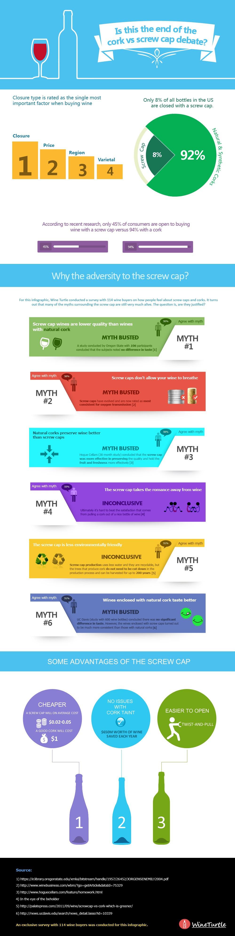 cork-vs-screwcap-infographic