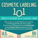 cosmetic-labeling-101-infographic-plaza