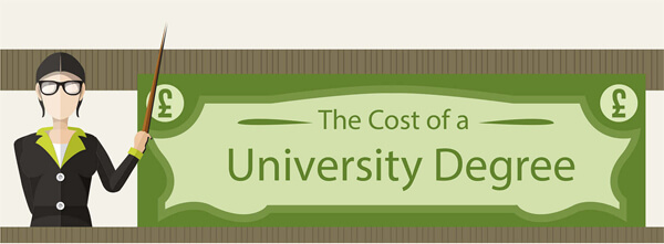 cost-of-a-university-degree-thumb