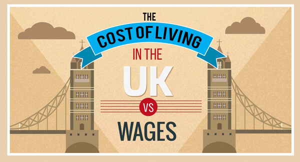 cost-of-living-vs-wages-UK-thumb
