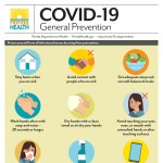 covid-19-general-prevention-infographic-plaza