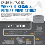 crude-oil-infographic-plaza