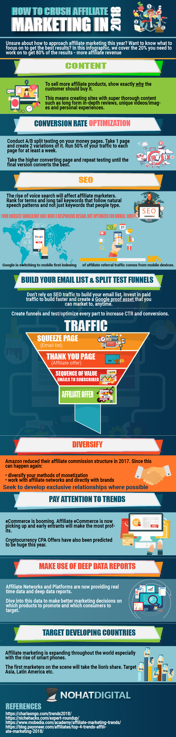 crush-affiliate-marketing-2018-infographic-plaza