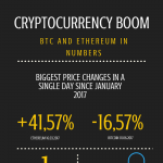 cryptocurrency-boom-infographic-plaza