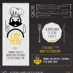 culinary-career-infographic