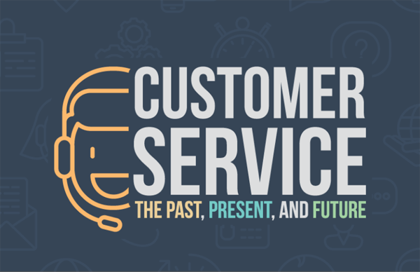 customer-service-past-present-future-infographic-plaza-thumb