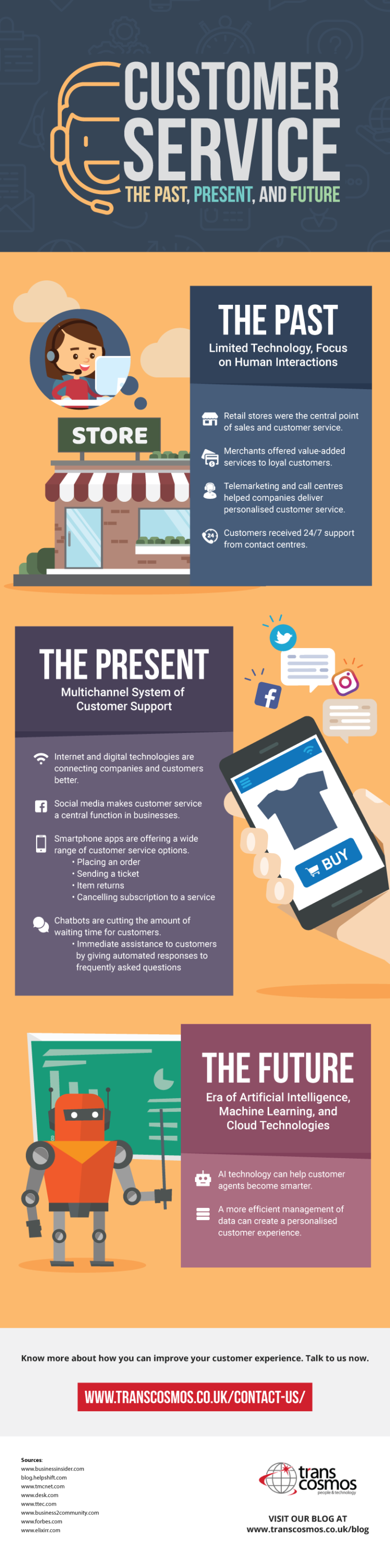 customer-service-past-present-future-infographic-plaza