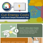 cut-energy-costs-tips-infographic-plaza