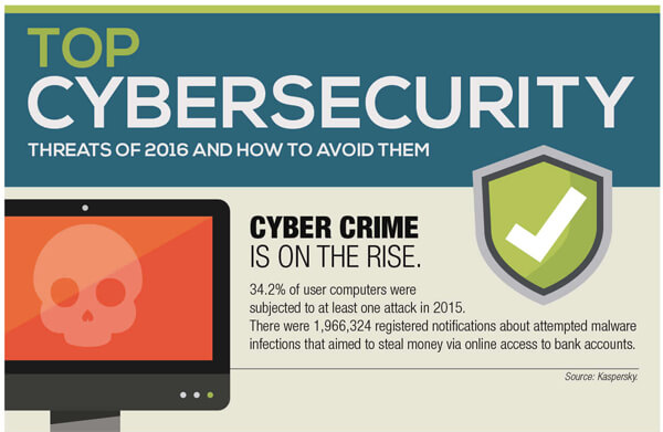 cyber-security-threats-2016-thumb