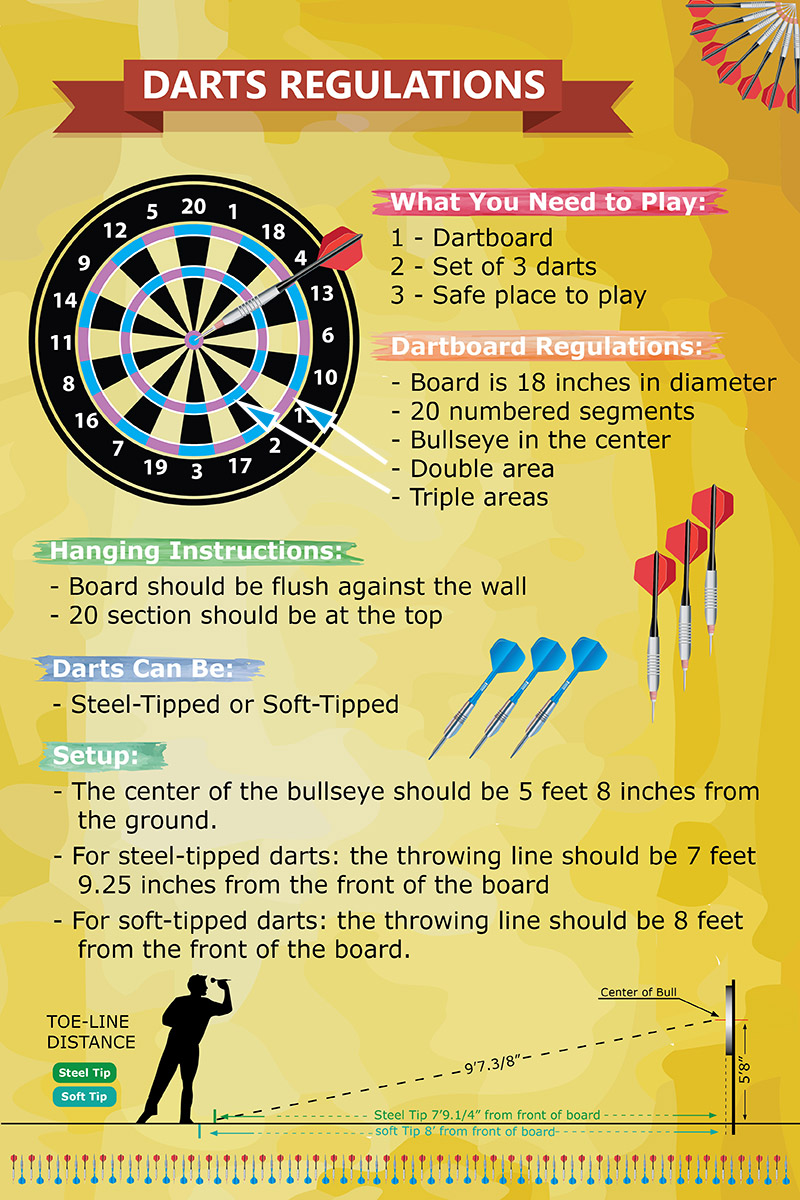Darts Regulations