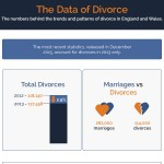 data-of-divorce-infographic-plaza