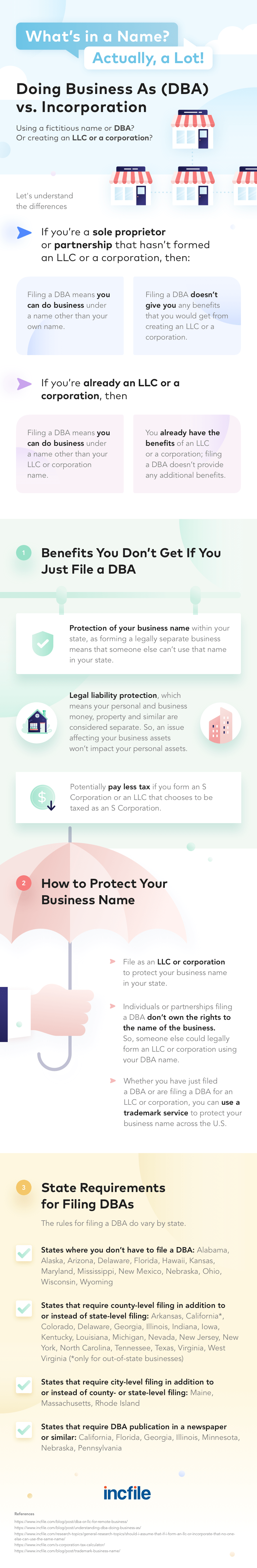 dba-vs-llc-infographic-plaza