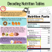 decoding-nutrition-labels-clear-health-inn-infographic-plaza