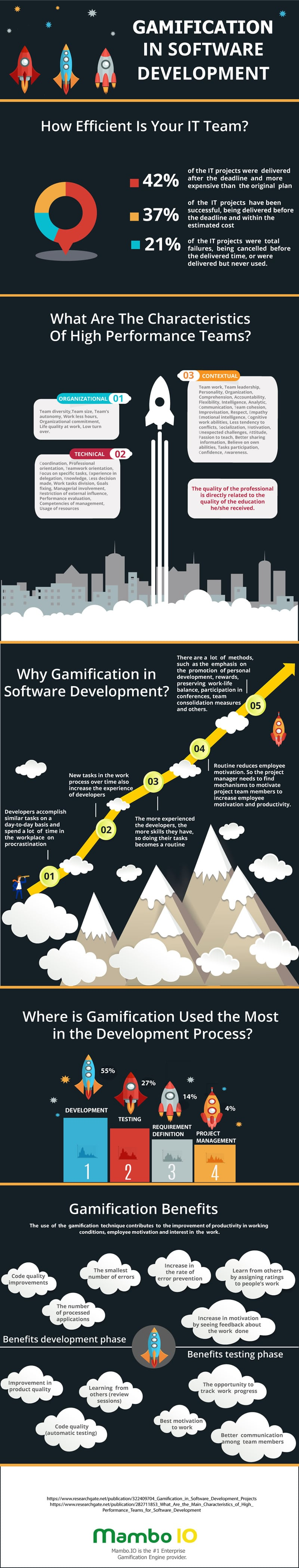 development_gamification_infographic