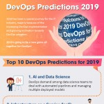 devops-predictions-of-2019-infographic-plaza