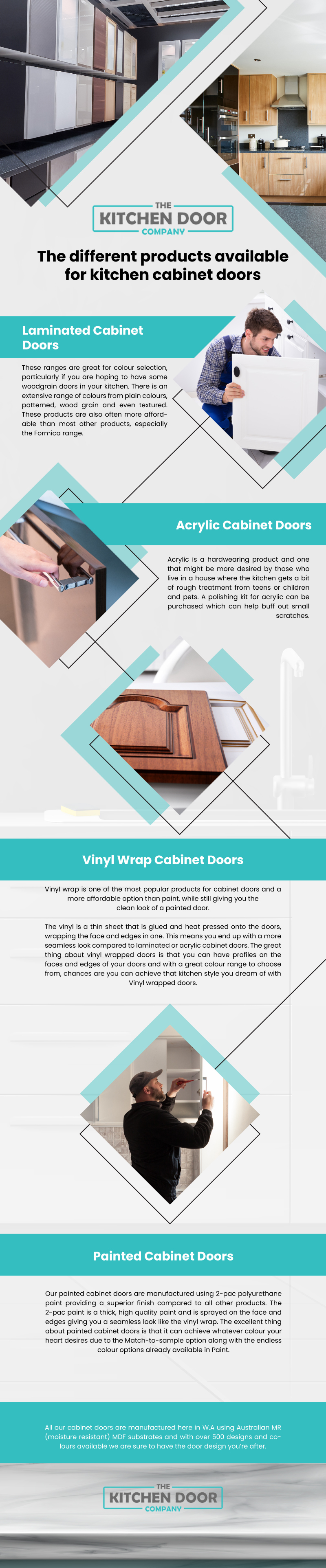 different-products-available-for-kitchen-cabinet-doors-infographic-plaza