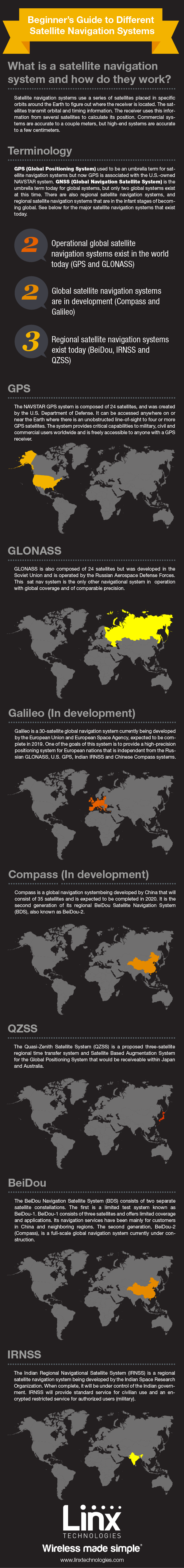 different-satellite-navigation-systems-infographic