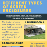 different-types-of-screen-enclosures-infographic-plaza