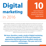 digital-marketing-2016-infographic-plaza