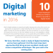 digital-marketing-2016-infographic-plaza