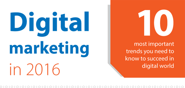 digital-marketing-2016-infographic-plaza-thumb