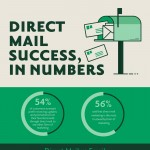 direct-mail-statistics-infographic-plaza