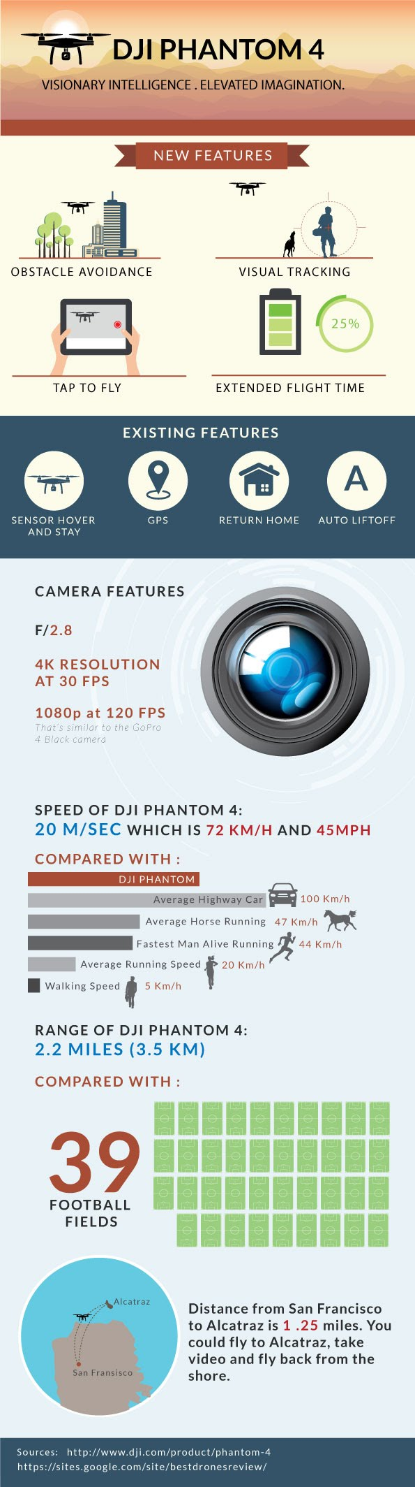 dji-phantom-4-infographic