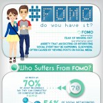 do-you-have-FOMO-infographic-plaza