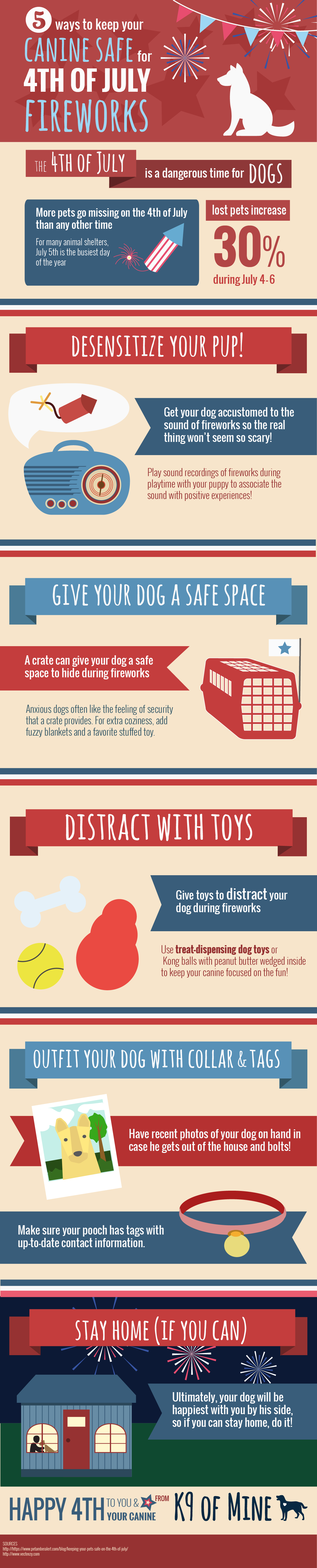 How to Keep Dogs Safe During 4th of July Fireworks