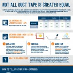 duct-tape-infographic-plaza
