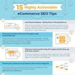 eCommerce-SEO-Tips-infographic-plaza